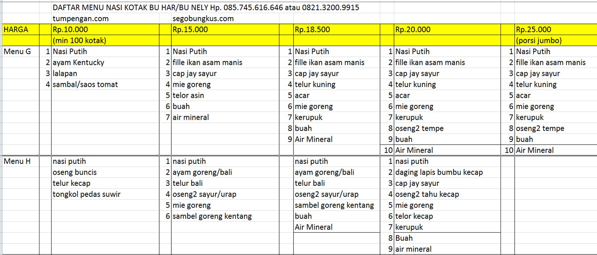 Pesan Nasi kotak Surabaya